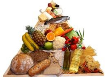Use nutrient foods to cure various disorders and be Hygienic